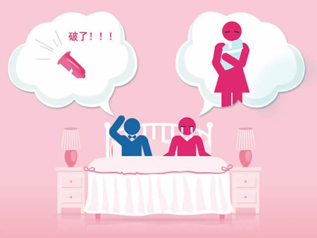紧急避孕药什么时候吃更有效